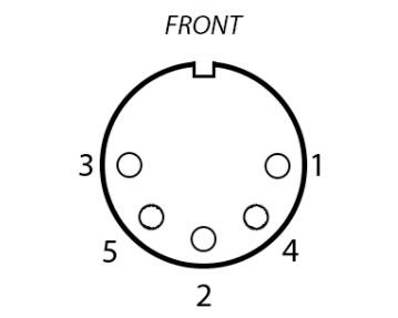 MIDI connector